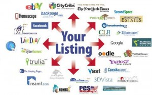 Real Estate Marketing Tools